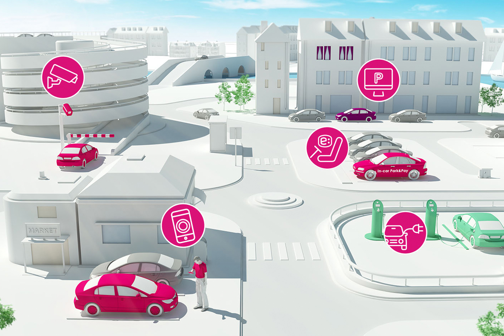 Smart Parking Solutions